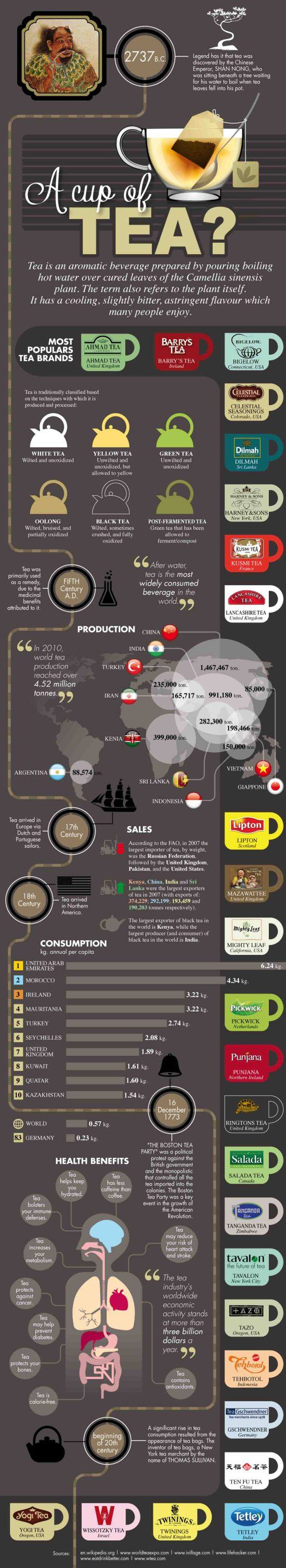 A-Cup-of-Tea-Infographic copy